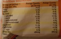 6 Sausages - Nutrition facts - en