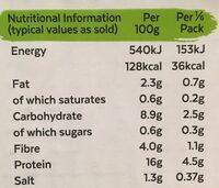 Vegetarian Turkey & Stuffinh Slices - Informations nutritionnelles - en