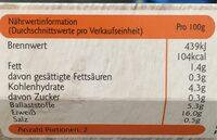 Vegane Filets - Voedingswaarden - de
