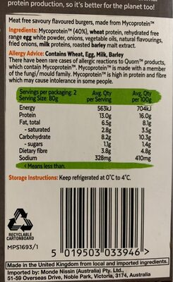 Meat Free Burgers - Nutrition facts