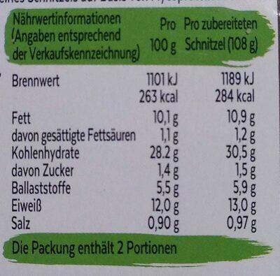 Vegetarische Zitronen-Pfeffer Schnitzel - Informations nutritionnelles - de