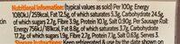 Sausage Rolls - Informations nutritionnelles - en