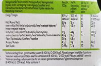 Tikka Masala - Informations nutritionnelles - sv