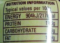 Chicken Spread - Nutrition facts