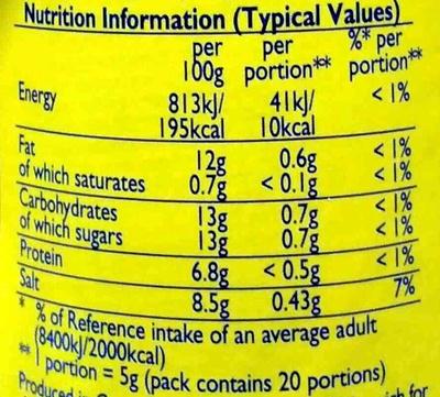 Original English Mustard - Nutrition facts - en