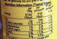Pink Grapefruit Gin - Nutrition facts - en