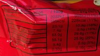 Topic chocolate bar - Nutrition facts