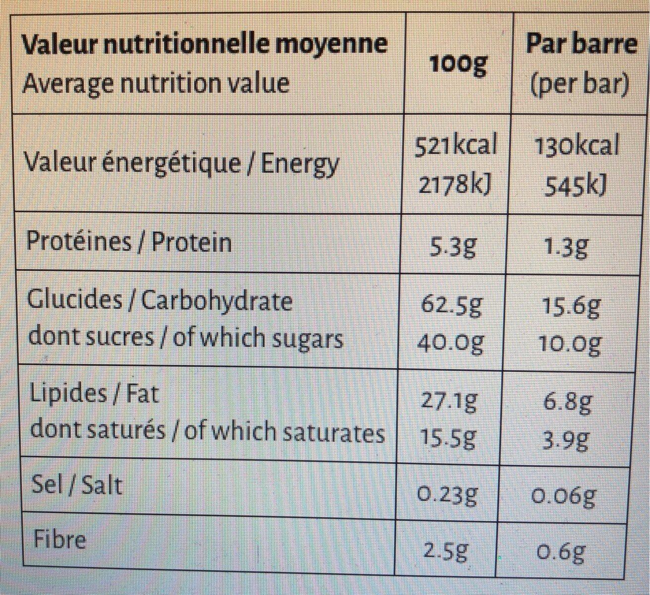 McVitie's Penguin Original - Nutrition facts - en