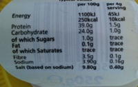 Marmite - Informations nutritionnelles - fr