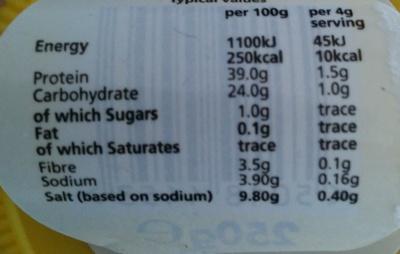 Marmite - Informations nutritionnelles