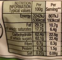 Aero Delightful Peppermint Bubbles - Nutrition facts
