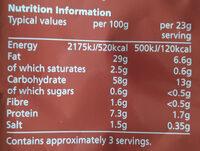 Burger Bites - Valori nutrizionali - en