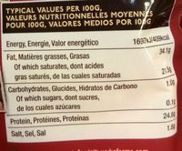 Cheddar Rouge Râpé - Nutrition facts