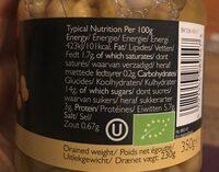 Pois Chiches (350 GR) - Valori nutrizionali - fr