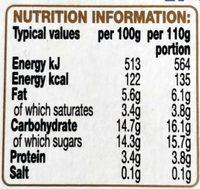 Rachel's Luscious Peach and Mango yogurts - Valori nutrizionali - en