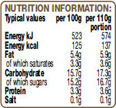 Rachel's Luscious Fruits and Vanilla Yogurts - Valori nutrizionali - en