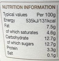 Rachel's Organic Greek Style Honey yogurt - Informations nutritionnelles