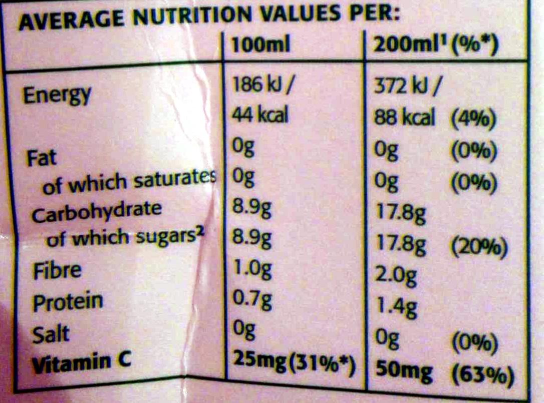 Ruby Breakfast Juice - Nutrition facts - en