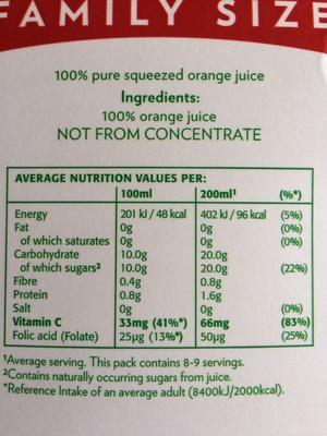 Smooth Pure Premium - Ingredients - en