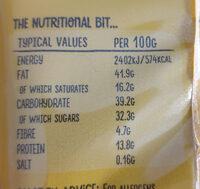 Milk Chocolate Peanuts - Informations nutritionnelles - en