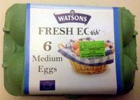 Eggs - Product