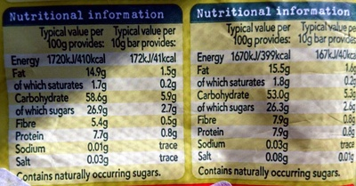 Organix Goodies - Apple & Orange And Carrot Cake Mini Oaty Bites - Nutrition facts - en