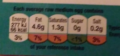 12 large eggs - Nutrition facts