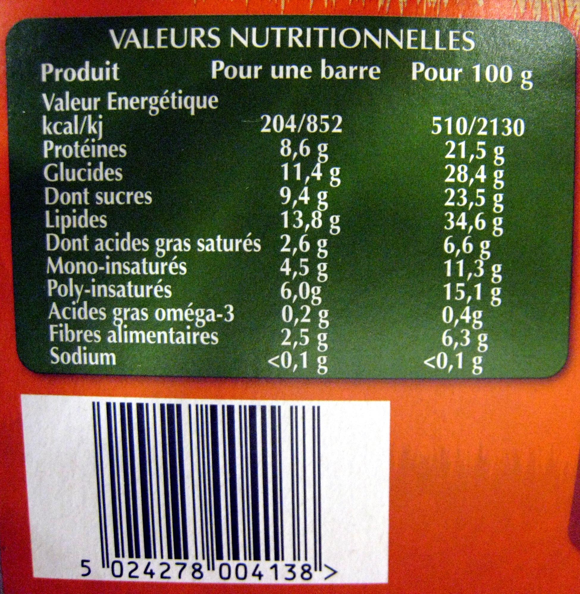 Potiron sans gluten - Nährwertangaben - fr