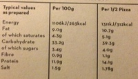 American pizza - Nutrition facts