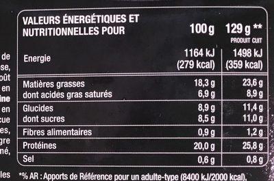 Ribs de Porc sauce Barbecue au Bourbon - Informations nutritionnelles - fr