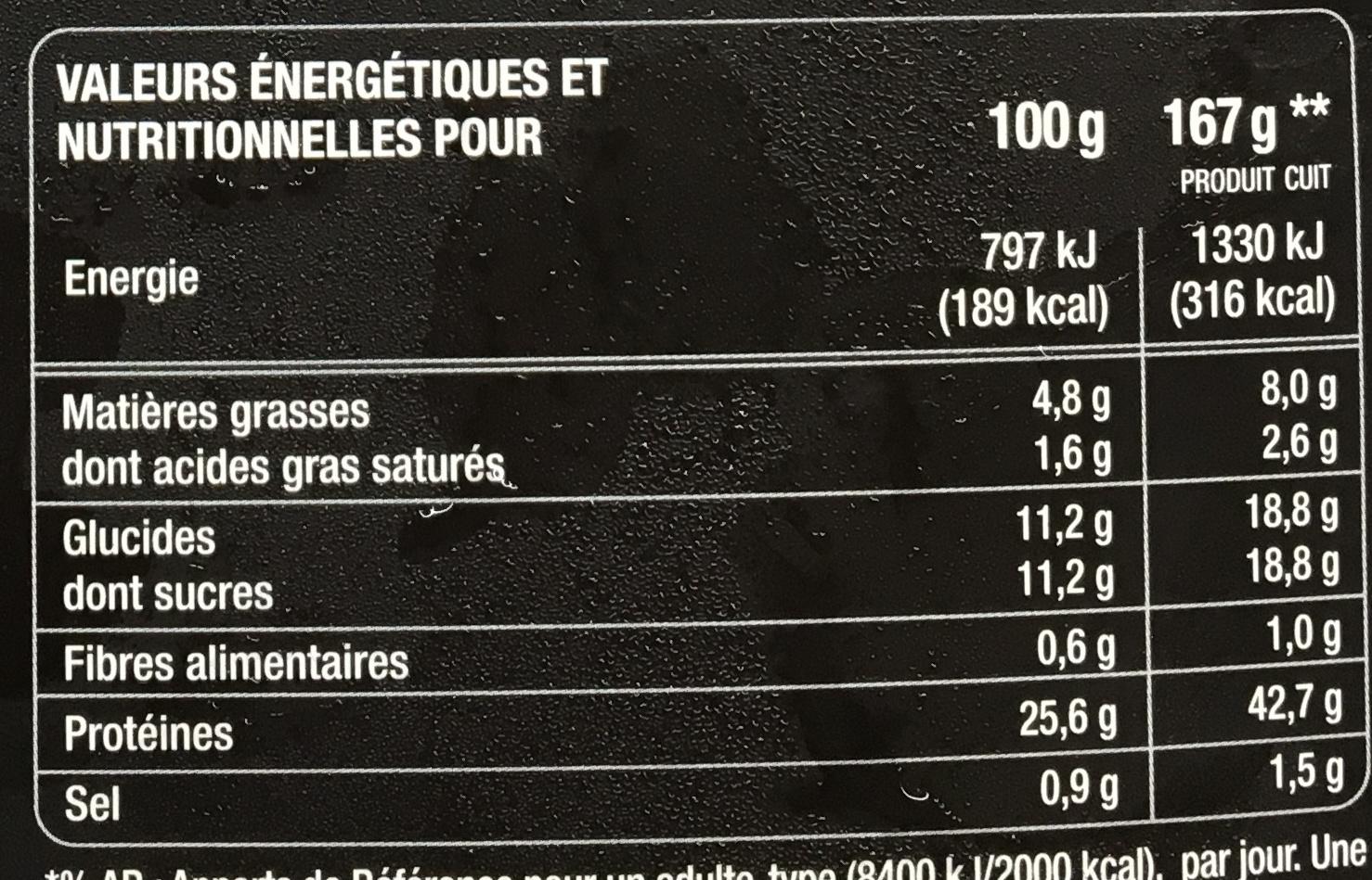 Souris de Porc Sauce aux pommes caramélisées - Informations nutritionnelles