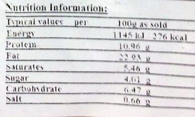 Bean curd skin roll - Nutrition facts