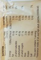 Chocolate Chip Brioche Swirl - Nutrition facts