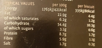 Large Oatcakes - Nutrition facts