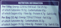 Cadbury buttons chocolate pieces white chocolate - Nutrition facts - en