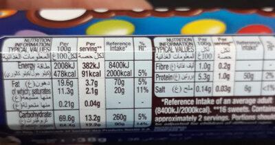 Nestlé Smarties - Nutrition facts