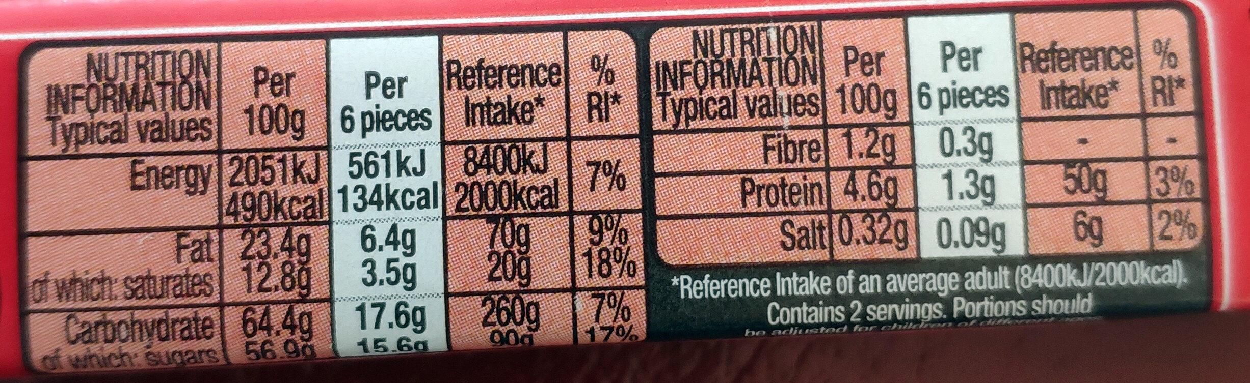 Munchies - Nutrition facts - en