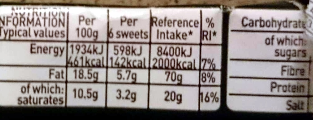 After Eight - Nutrition facts - en