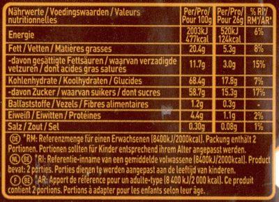 Rolo - Informations nutritionnelles