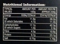 Steak & Kidney Pie - Nutrition facts