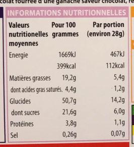 Gâteau La Reine des Neiges - Informations nutritionnelles - fr