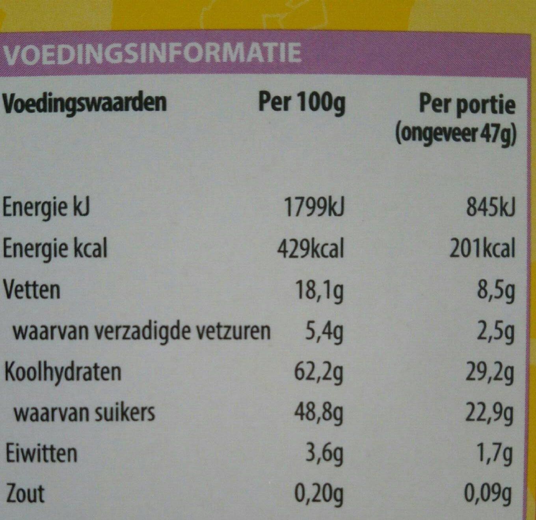 Gâteau pokémon - Informations nutritionnelles