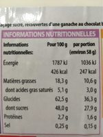 Gâteau Arc-en-ciel - Informations nutritionnelles - fr