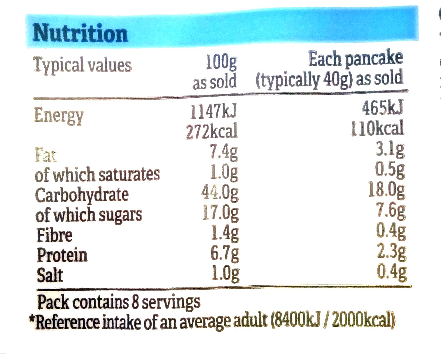 pancakes - Informations nutritionnelles