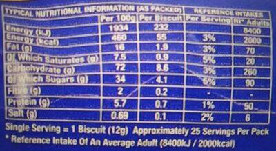Ginger Nuts original taste - Valori nutrizionali - en