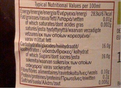 Red Grape Pressed Juice - Valori nutrizionali - fr
