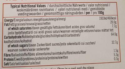 Hazelnut Waffles - Informations nutritionnelles - fr