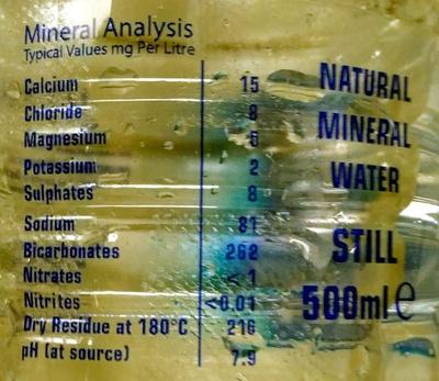 natural mineral water - Voedingswaarden - en