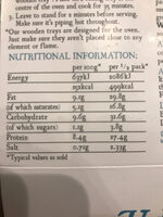 Fish Pie - Ingredients - en