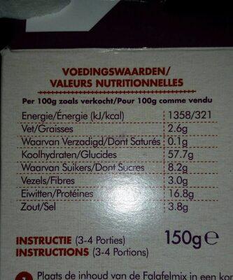 Falafel - Informations nutritionnelles - fr